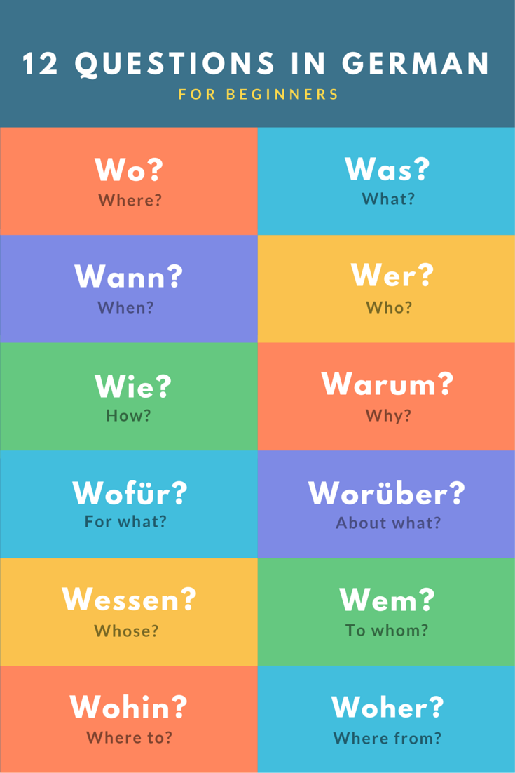 Question words in German for beginners. There are a lot ...