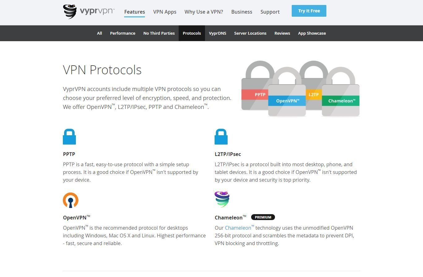 What Are The Different Vpn Protocols