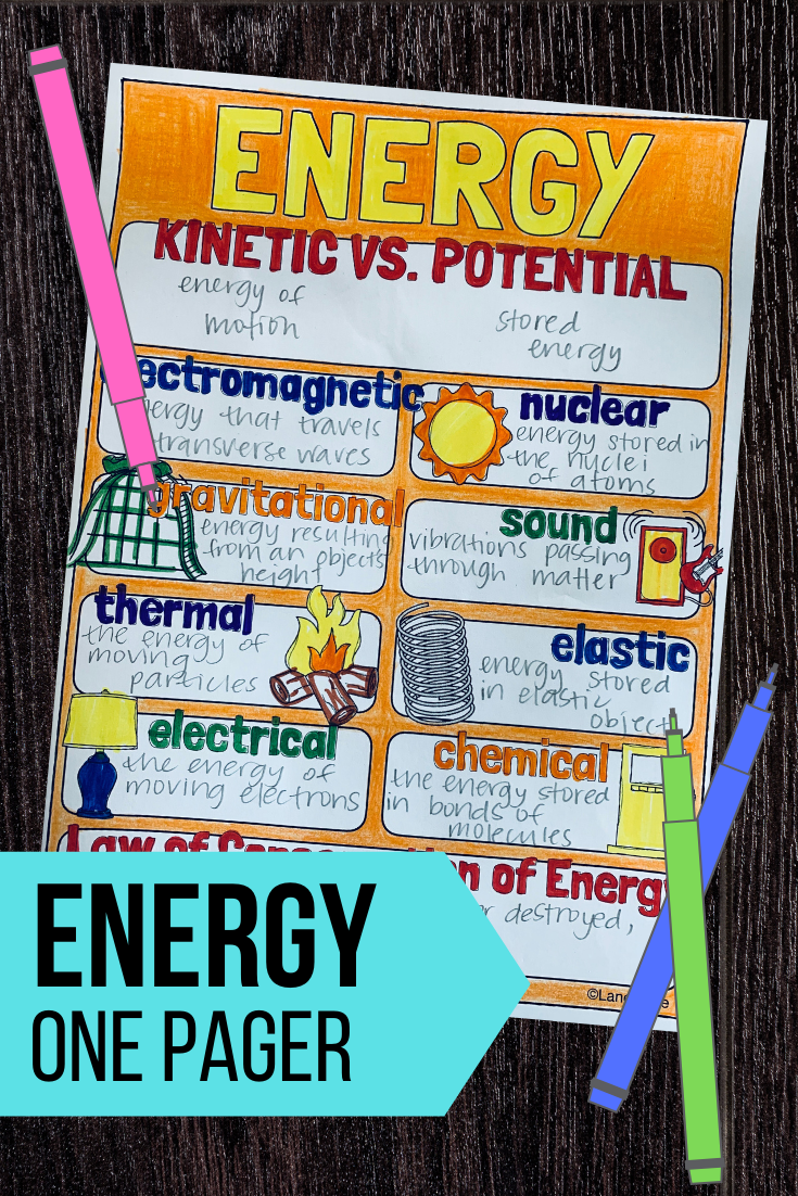 Energy One Pager Middle School Science Resources Middle School Science Middle School Science Class [ 1102 x 735 Pixel ]