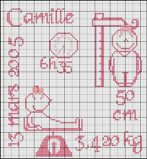 Tableaux de naissance 2 versions - Naissance/bébé   Point de croix, Croix, Broderie point de croix