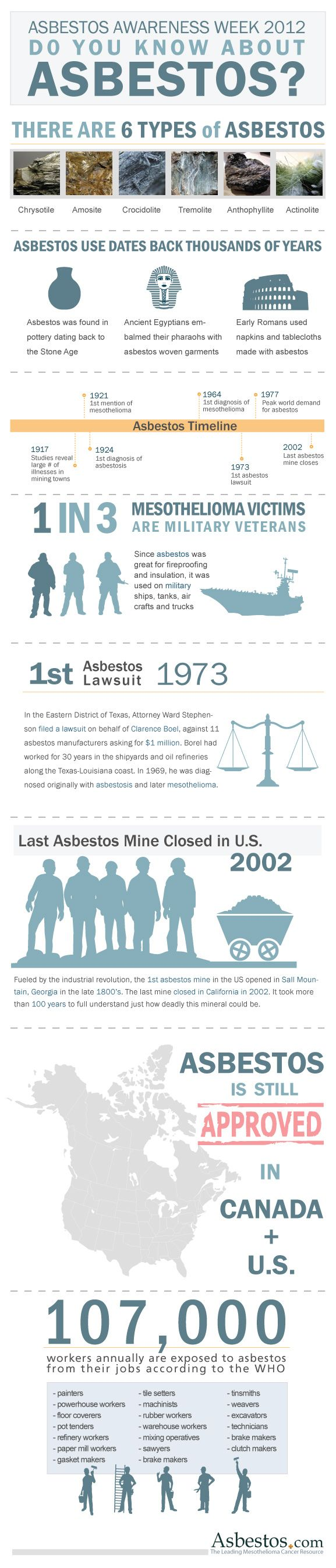 59+ Asbestos and cancer