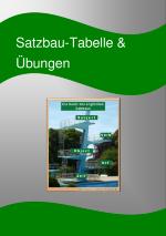 Summersale Satzbau Tabelle und Übungen zum englischen Satzbau (Word ...