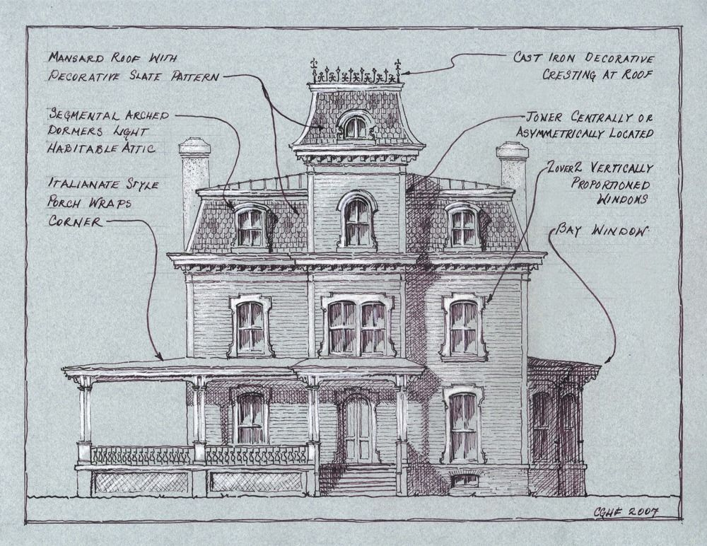 The second empire style by christine g h franck empire for Basic architectural styles