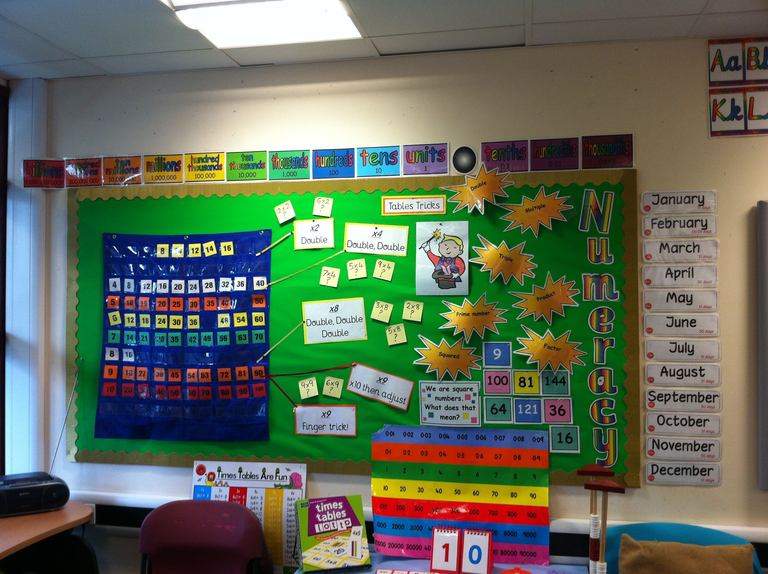 Numeracy Times Table Display Just Need Children S Work