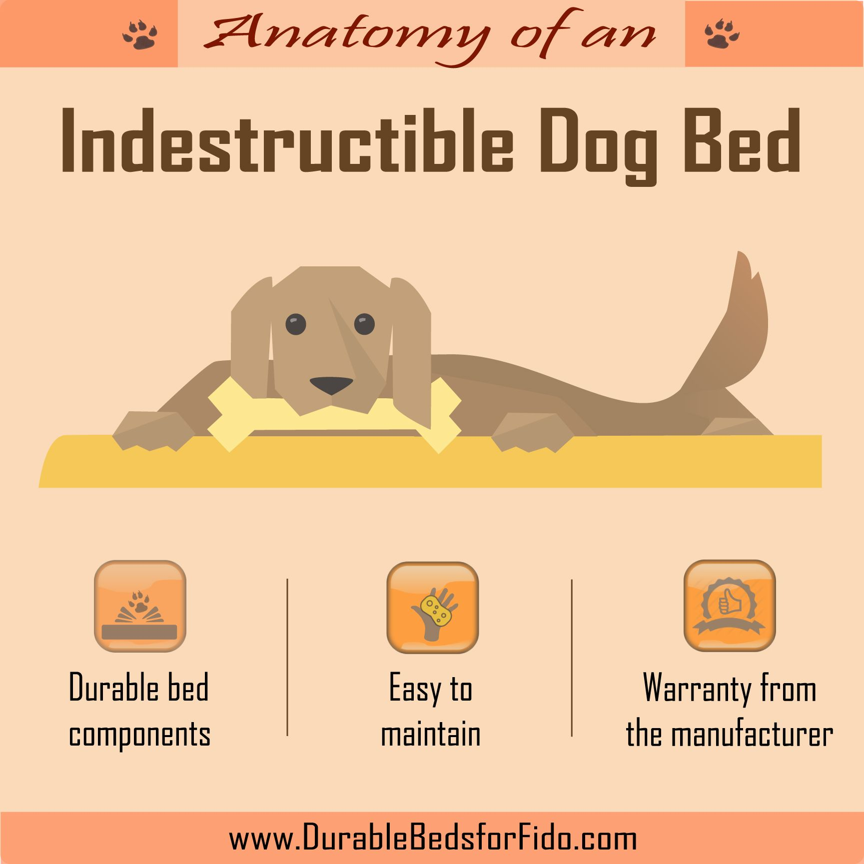 Anatomy Of An Indestructible Dog Bed Indestructable Dog Bed Dog