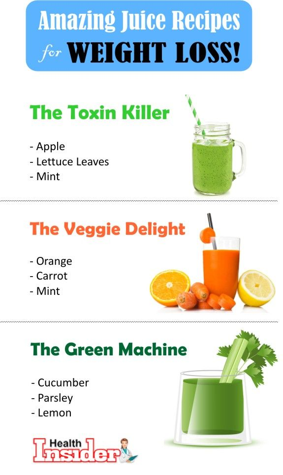Best Tasting Juicing Recipes For Weight Loss