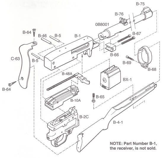 Pin op Guns: General Information