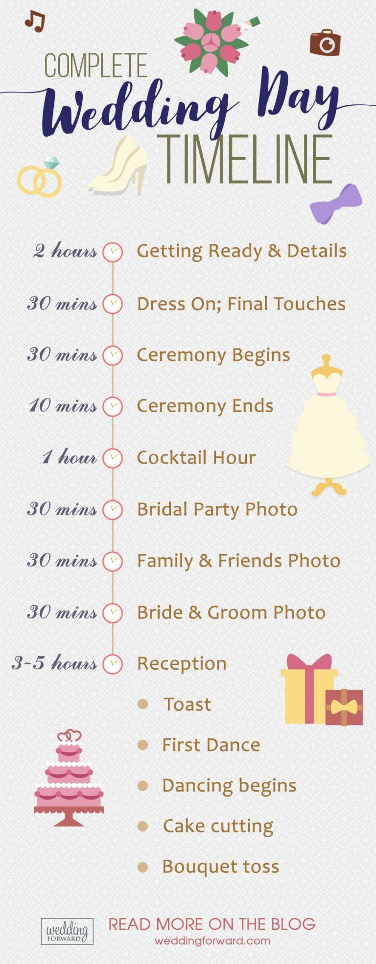 Expert Tips To Creating A Traditional Wedding Reception Timeline See More Http