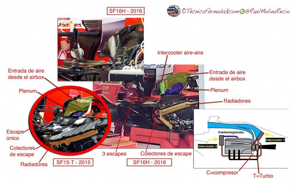 ¿Cómo funcionarán las unidades de potencia en el Gran Premio de Abu Dhabi?  #F1 #AbuDhabiGP