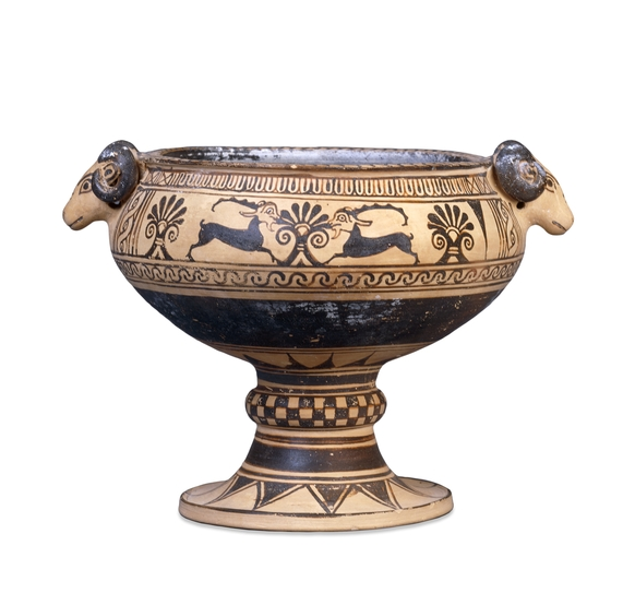 Miniature krater with ram's head handles. Greek, about 670-650 BC. |  © Trustees of the British Museum
