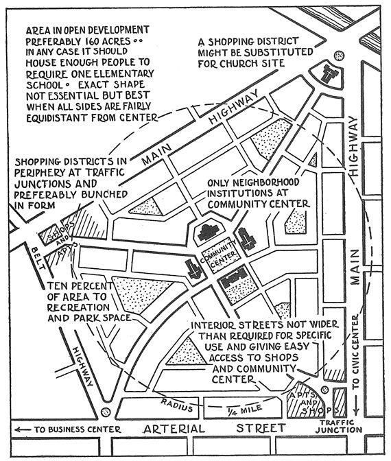 Incredible New York Regional Survey Vol 7 Neighbourhood Unit Interior Design Ideas Skatsoteloinfo