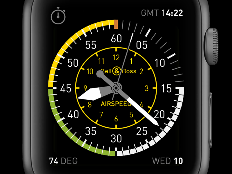 On the Creative Market Blog - The 50 Best Apple Watch Face ...