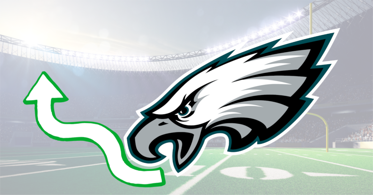Pin On Super Bowl 2020