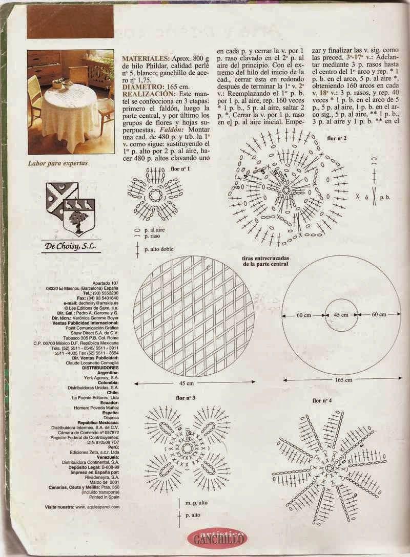 Patrón de Mantel | Krochet | Pinterest