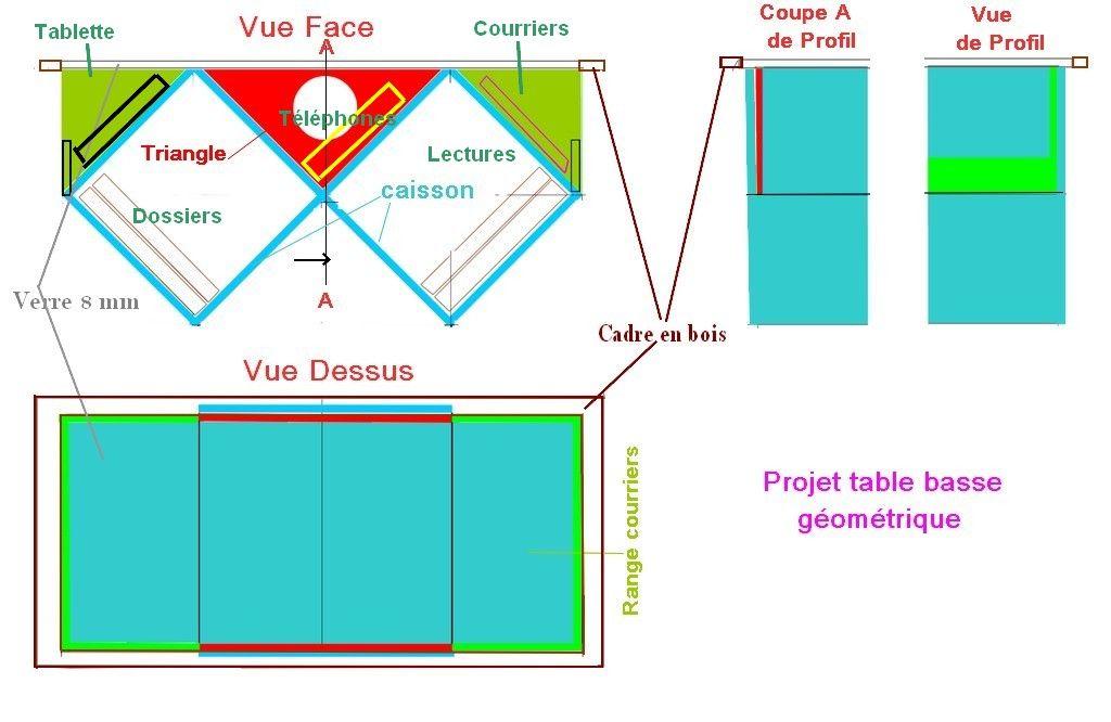 table basse désign Instructions de montage Do-it-yourself