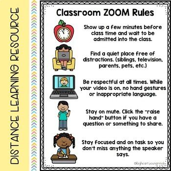 This Resource Includes A Pdf Class Zoom Rules Poster As Well As An Editable Version Google Slid Distance Learning Digital Learning Classroom Learning Stations