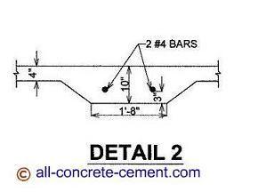 Resfooting 2 Pouring Concrete Slab Concrete Slab Concrete