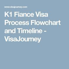 K1 Fiance Visa Process Flowchart and Timeline - VisaJourney | things