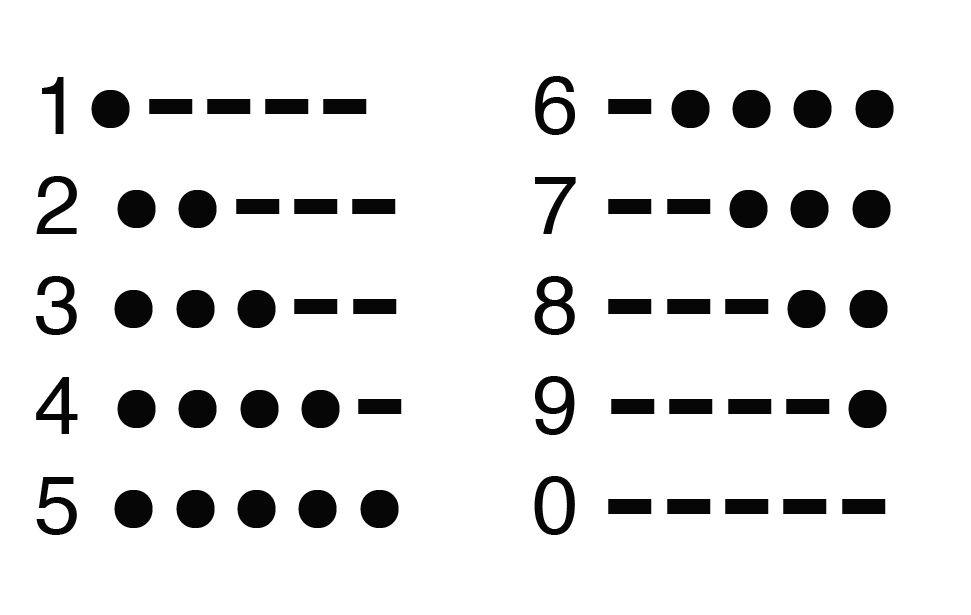 Morse Code           Morse Code