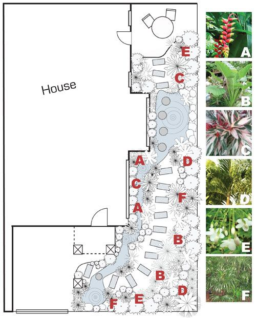 Tropical Thai Garden Design Plan | Backyard Gardening | Pinterest