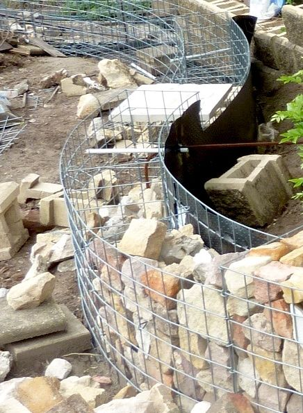 How To Build A Curved Gabion Wall Gabion Wall Outdoor