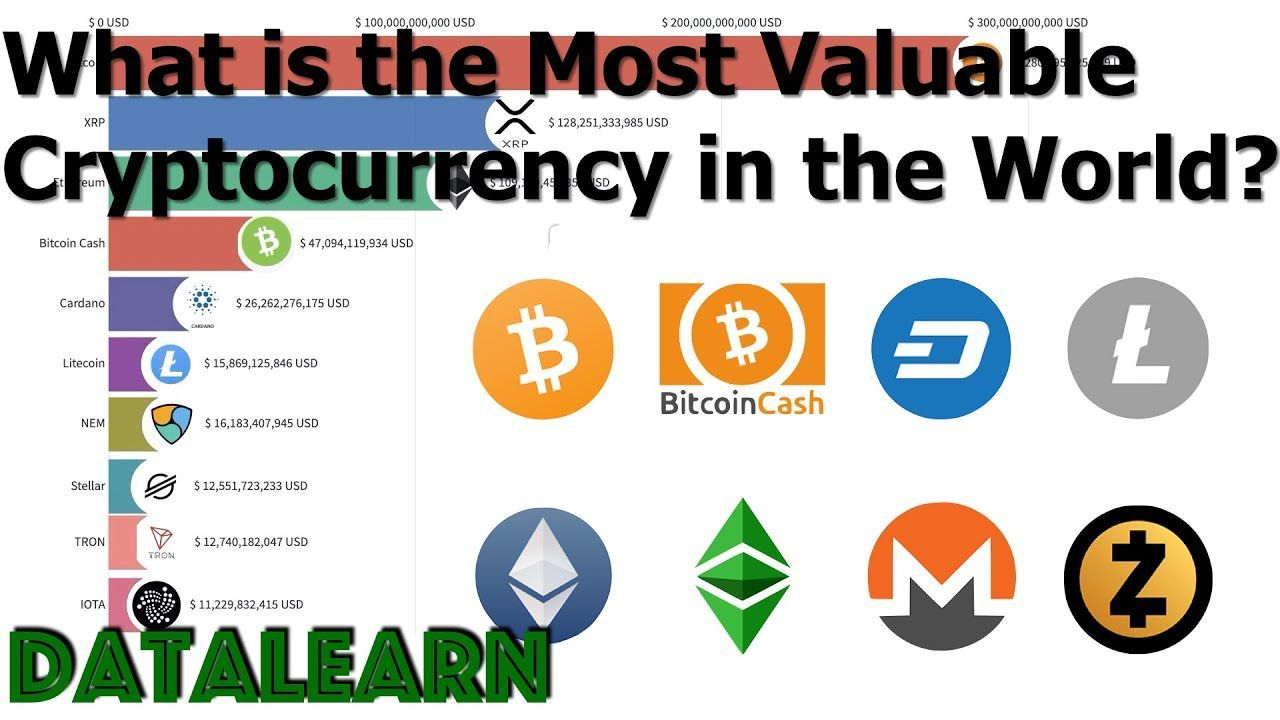 cryptocurrency 5 expert secrets for beginners investing into bitcoin ethereum