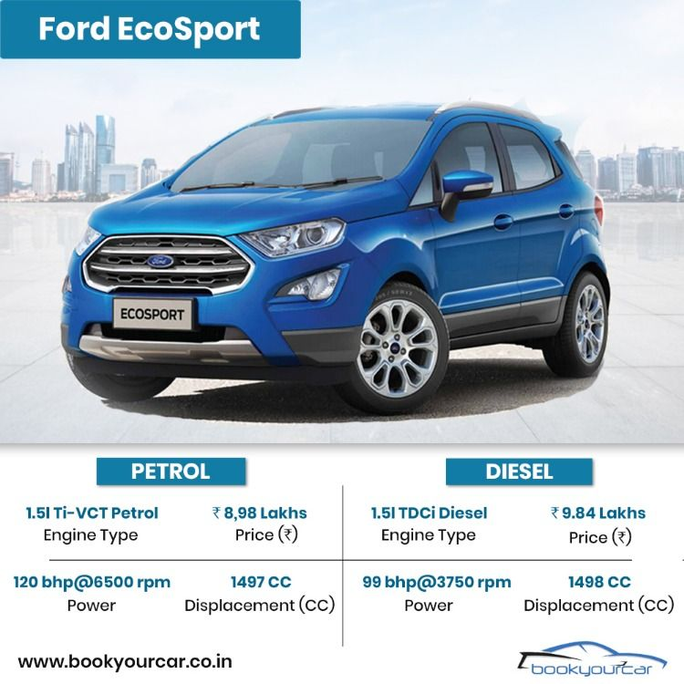 Compare Ford Ecosport Petrol And Diesel Variants And Choose The Best Fuel Type Mit Bildern