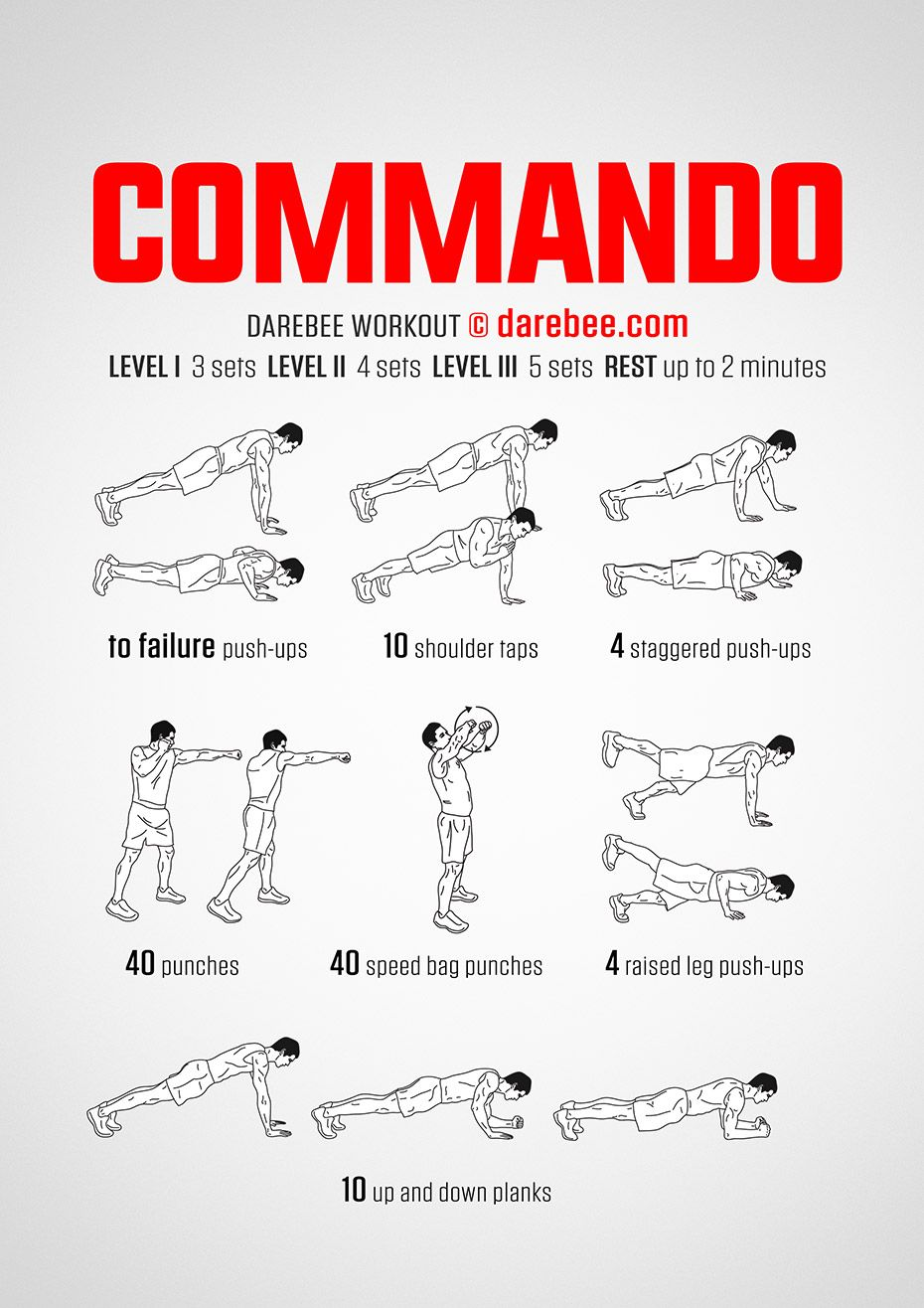 Commando Workout   Workout   Military workout, Workout, Special