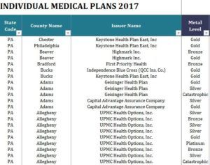 2017 State Health Insurance Plans Nevada Pennsylvania Health Insurance Plans How To Plan Health Care