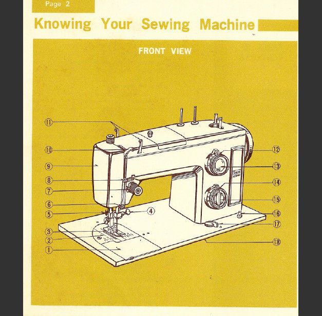Sewing Machine Manual Sears Kenmore 40 4040 On Cd Sewing Interesting How To Thread A Sears Kenmore Sewing Machine Model 2142