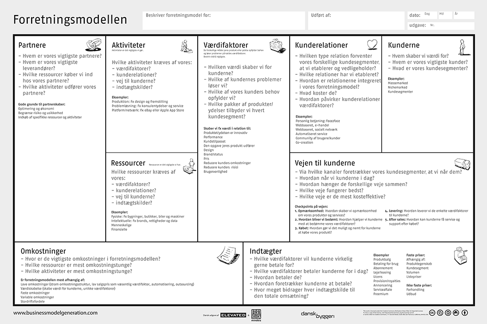 TOUCH this image Business Model Canvas by Fonden for
