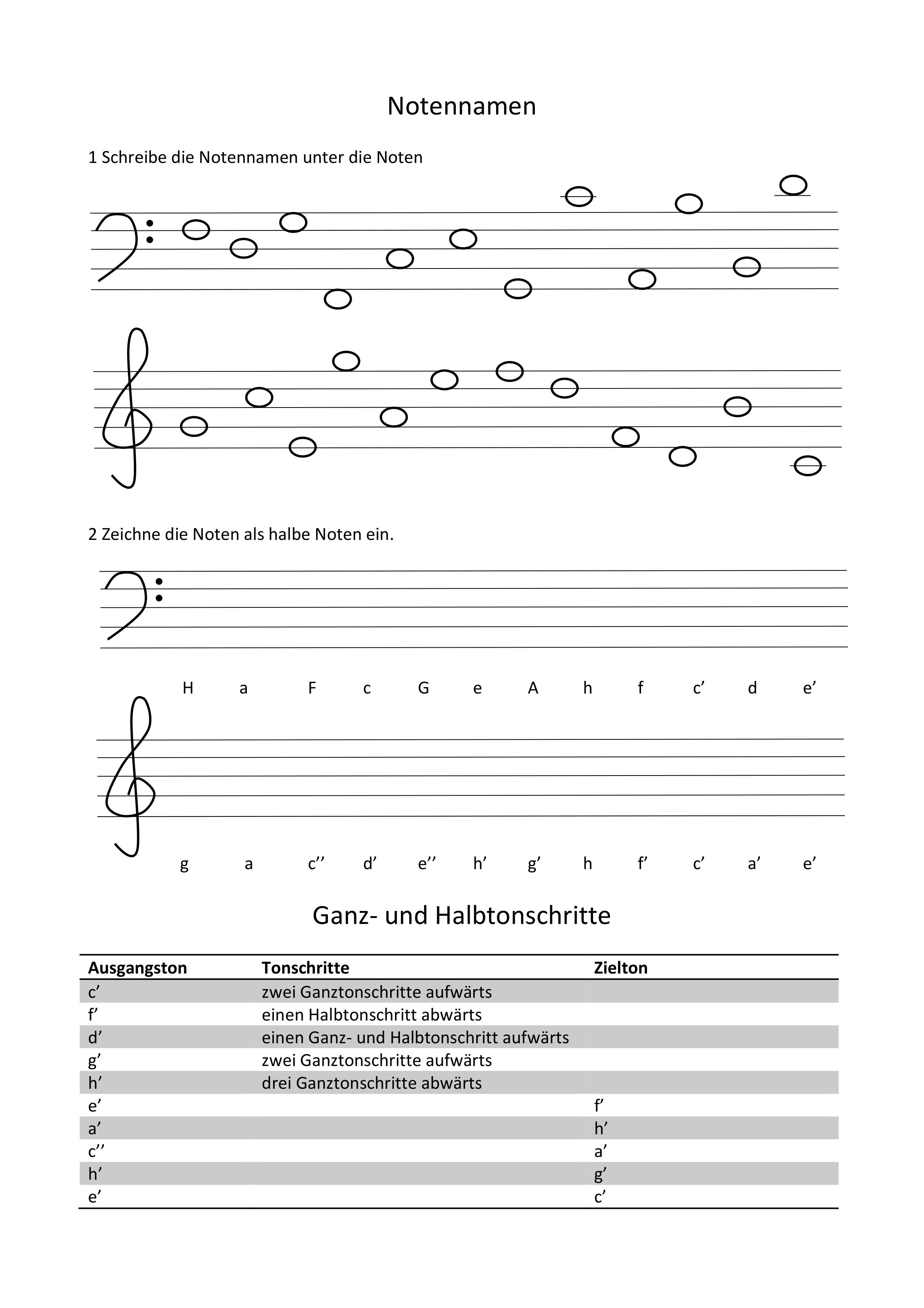 Notennamen, Ganz  und Halbtonschritte, Klaviertastatur ...