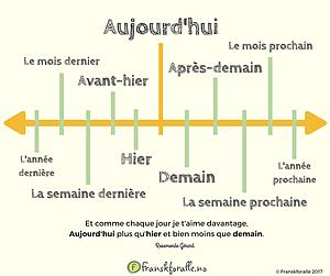 franskundervisning