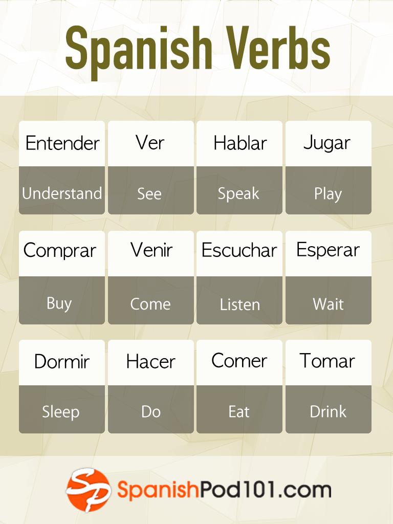 Learn Spanish - SpanishPod101.com — 📚 🎒 Infographic to remember Spanish Verbs!👌 P.S....