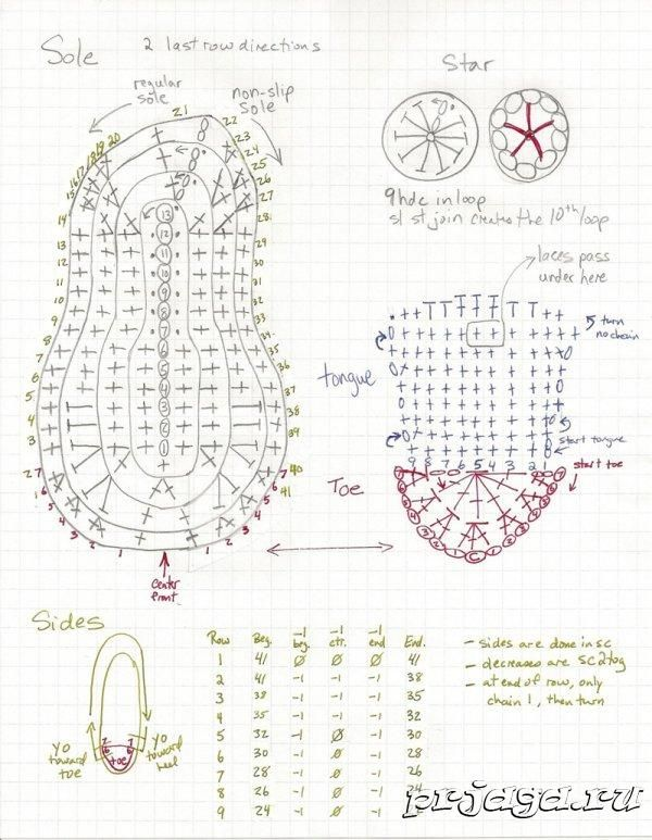 Esquema de botas Crochet tênis | crochet | Pinterest | Crochet ...