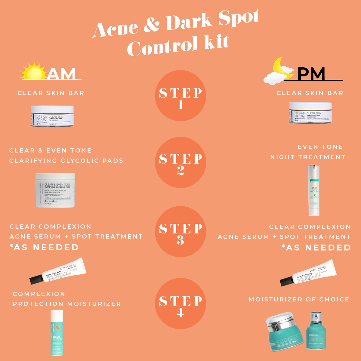 Acne And Dark Spot Control Package Clear Skin Cleanse Acne Dark Spots Acne Dark Marks