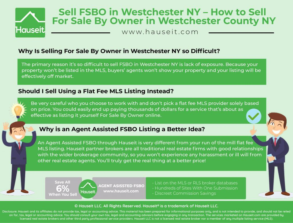 For Sale By Owner Ny >> How To Sell For Sale By Owner In Westchester County Ny In