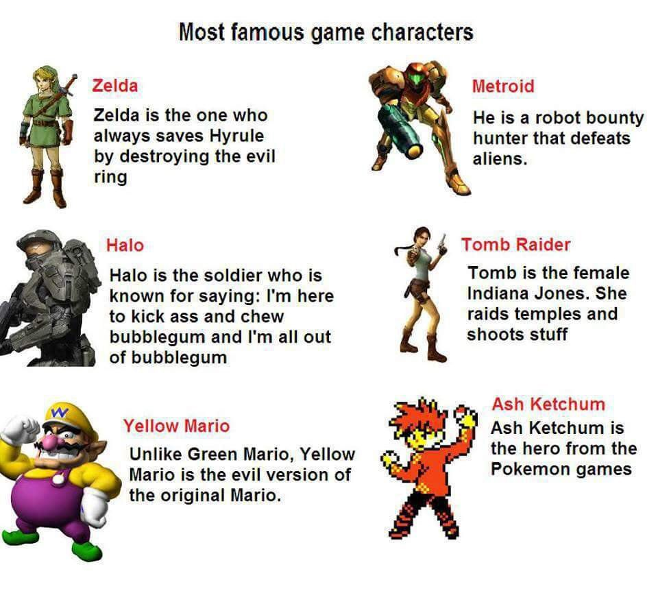 My Favorite Video Game Characters Of All Time Each One A Classic In Their Own Right Game Character Video Game Characters Metroid