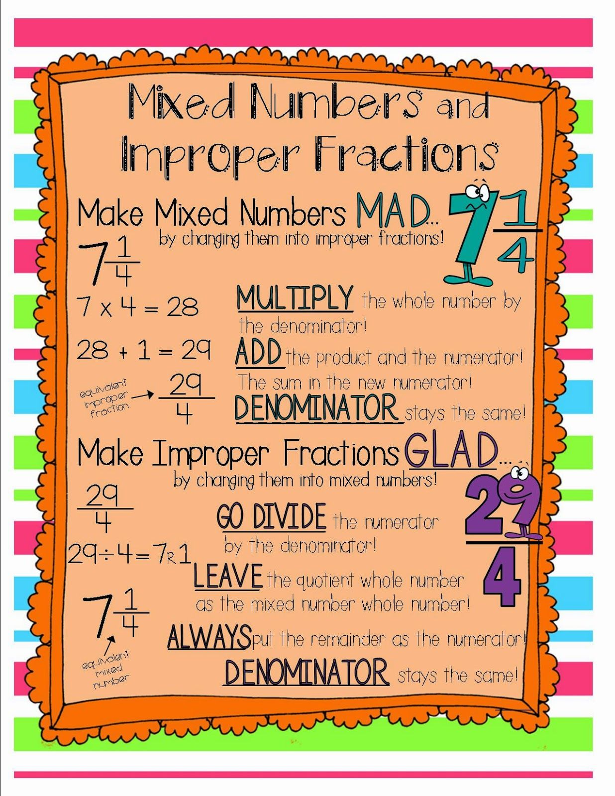 Once Upon A Creative Classroom Improper Fractions And