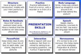 Presentation Skills Make The Difference Between A Grand Slam And A