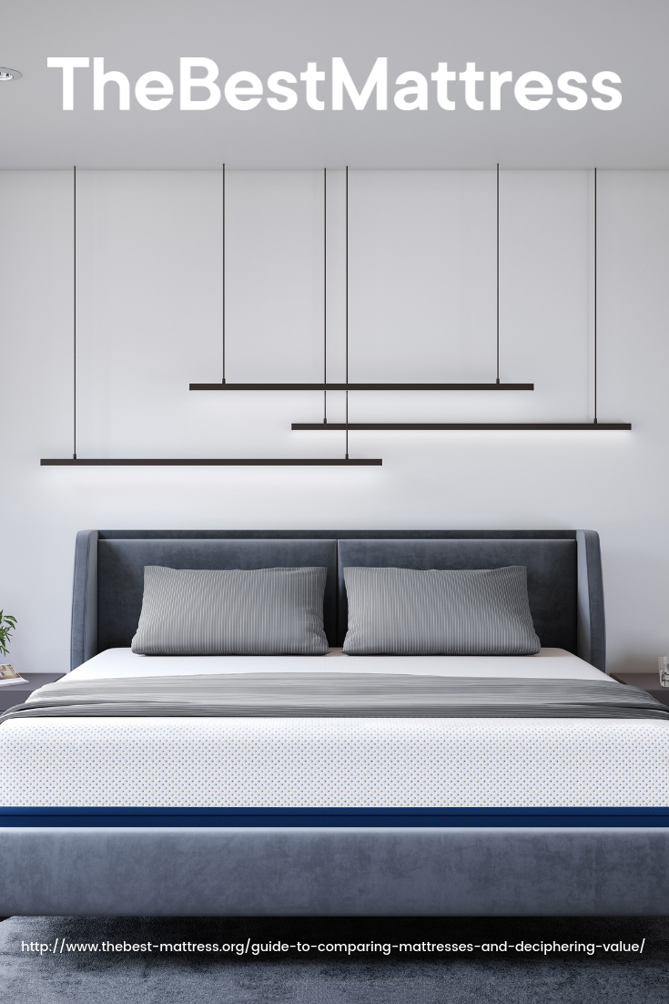Guide To Comparing Mattresses And Deciphering Value Which Mattress Is Of The Best Value Out There Best Mattress Most Comfortable Bed Compare Mattresses