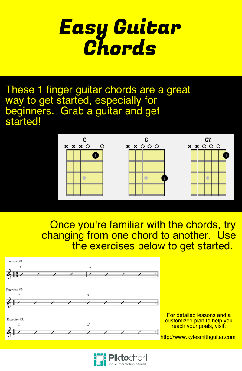 1 Finger Guitar Chords To Get You Playing In No Time Free Guitar