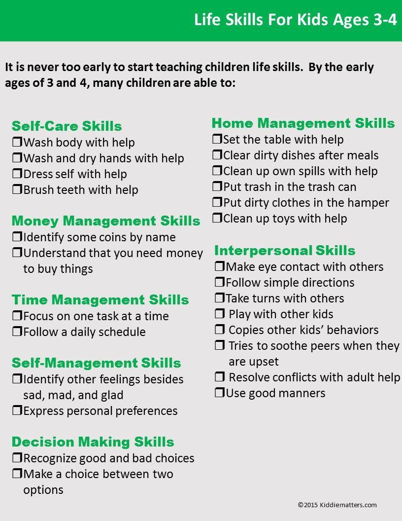 Life Skills Checklists For Kids And Teens Teaching life