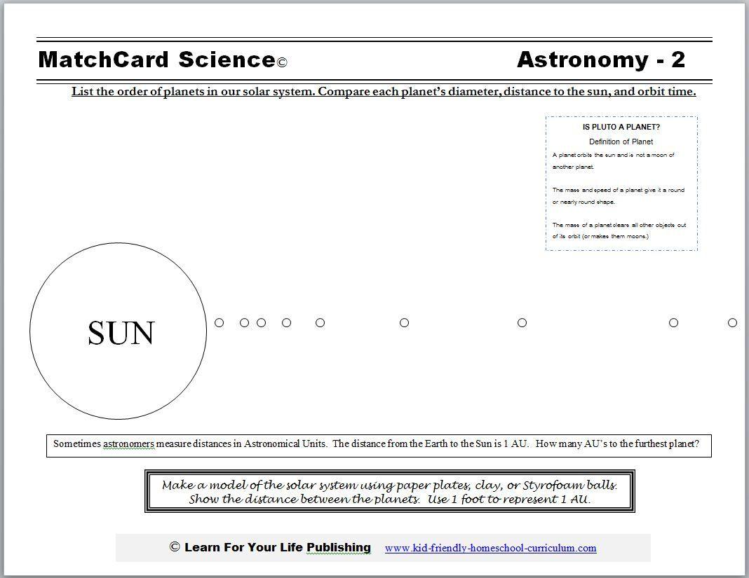 Solar System For Kids Solar System Worksheets Solar System For Kids Solar System Unit [ 825 x 1068 Pixel ]