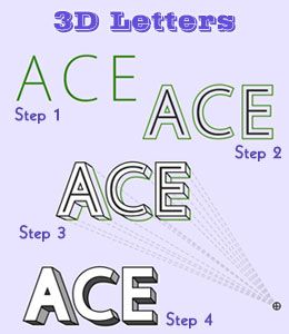 StepByStep Instructions To Draw D Letters In The Simplest Way