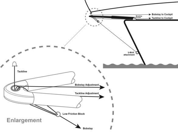 C Sprit Installation Carbon Fiber Bowsprit For Singlehanded Sailors Sailing Yacht Installation Sailing