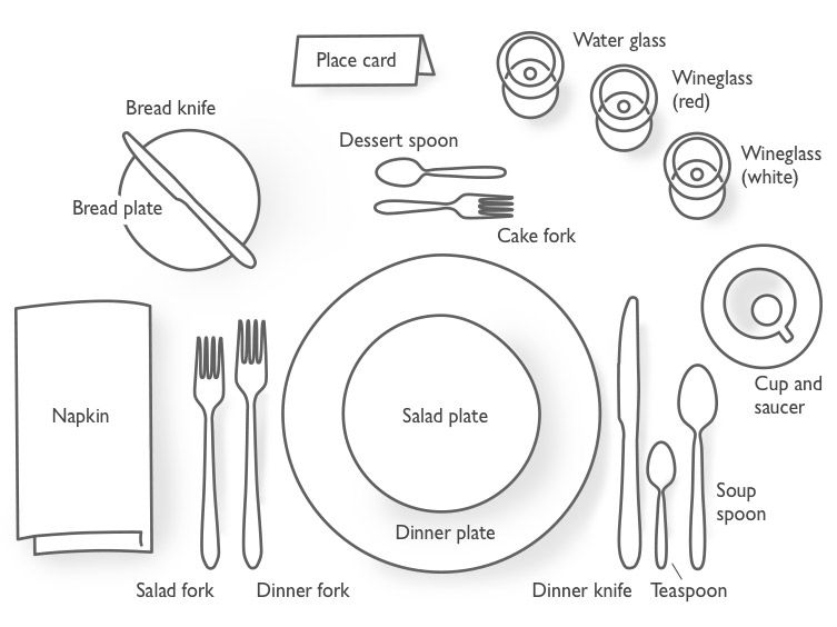 Table Setting Buying Guide Interiors Pinterest Kitchens