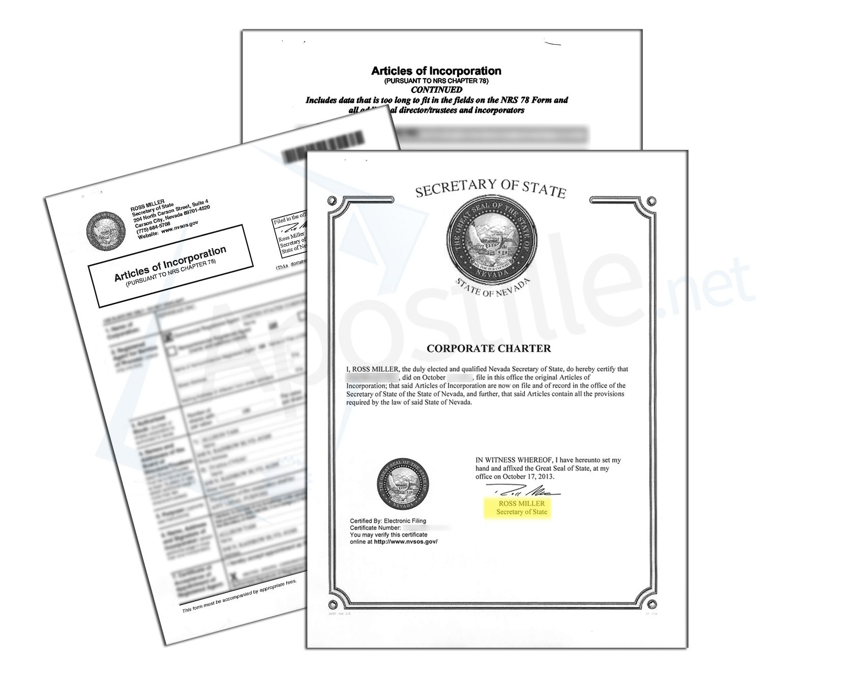 State Of Nevada Corporate Charter And Articles Of Incorporation Certificate Issued By Ross Miller Secr Play Money Template Money Template Excel Budget Template