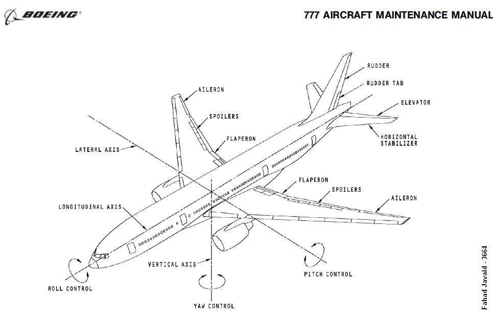 Bestseller: Boeing 777 Flight Manual