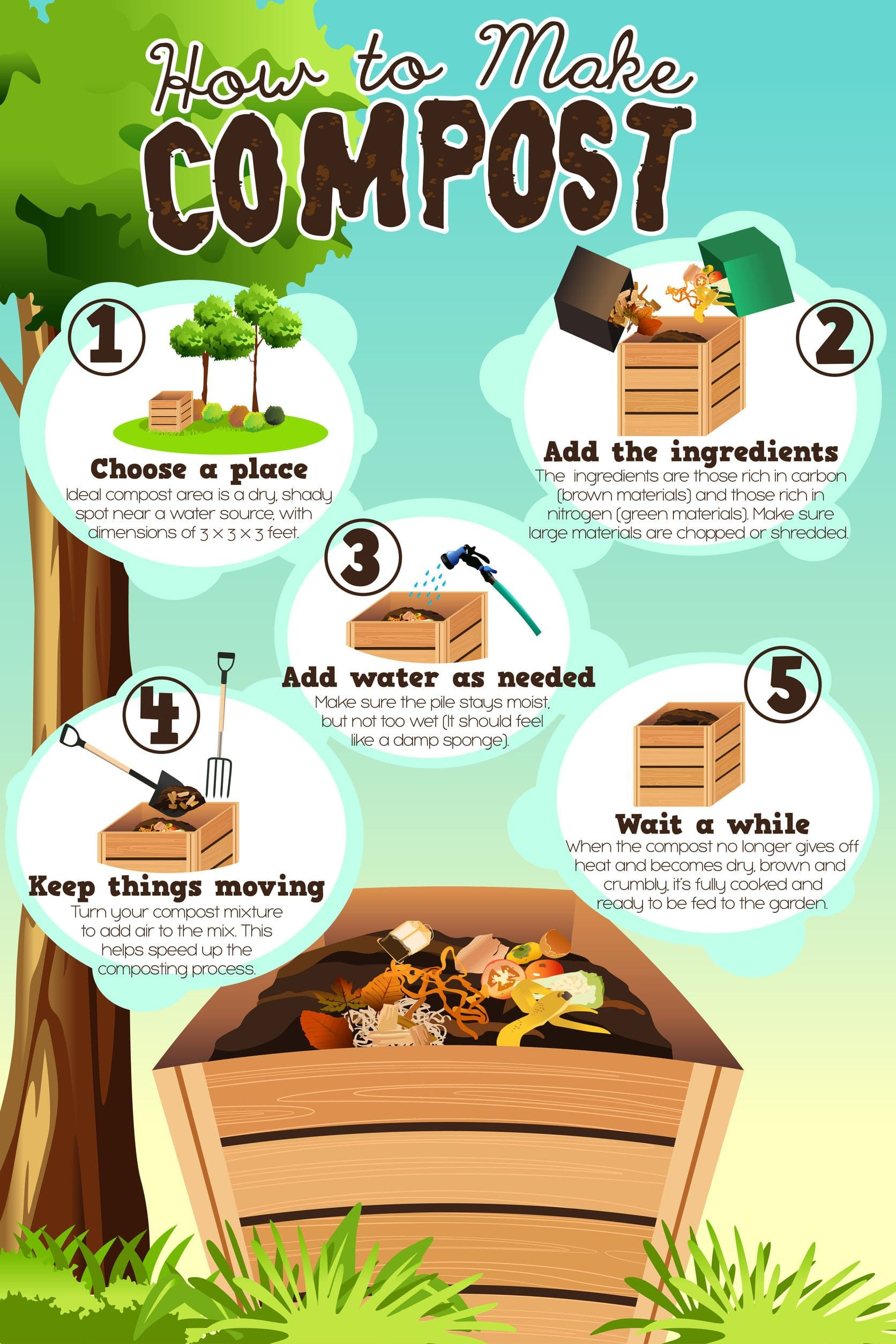 How to compost at home beginning to end that you need to